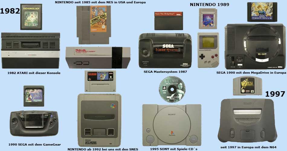 Video game console - Wikipedia